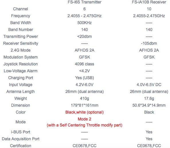 rc-parts-accessories-Flysky FS-i6S 2.4G 10CH AFHDS 2A Transmitter-flysky