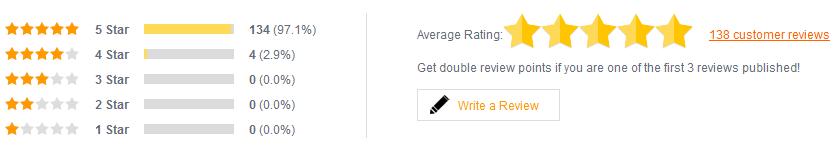 Eachine E56 Review
