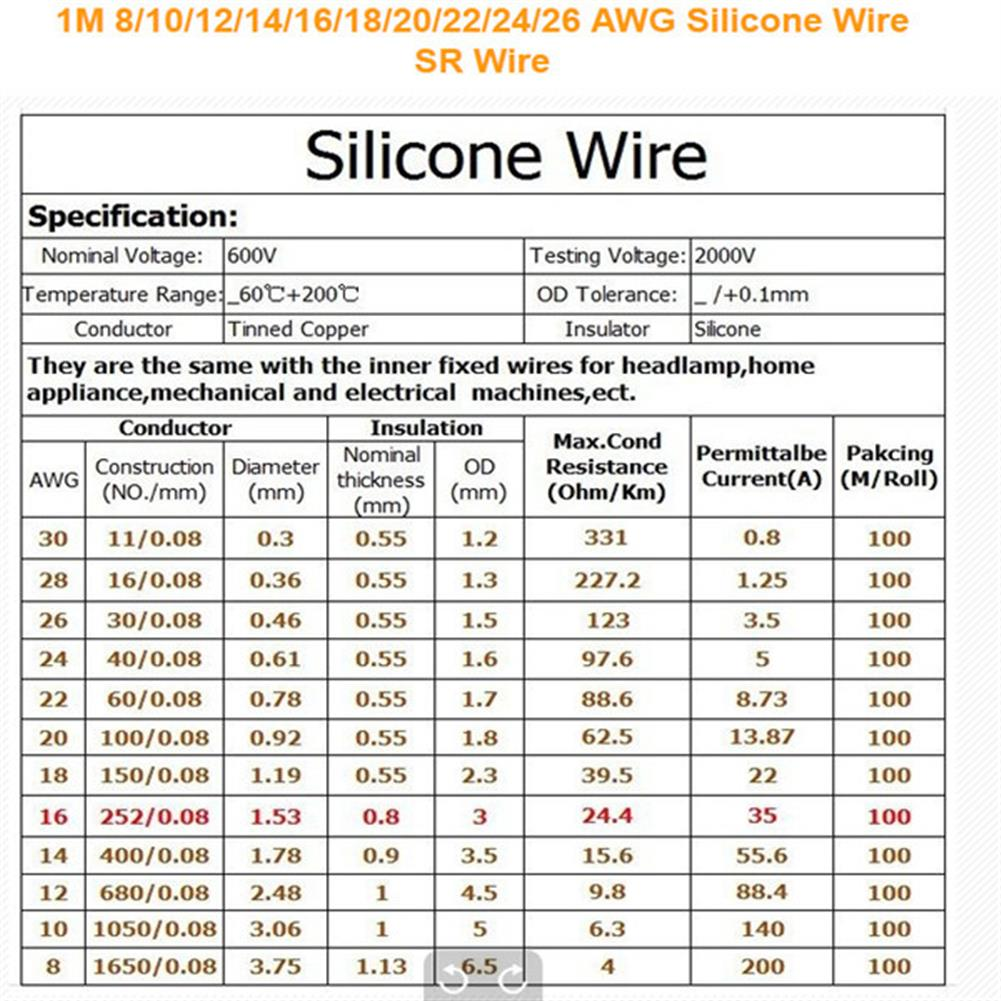connector-cable-wire Yellow 3 M 8/10/12/14/16/18/20/22/24/26 AWG Silicone Wire SR Wire RC1087223 5