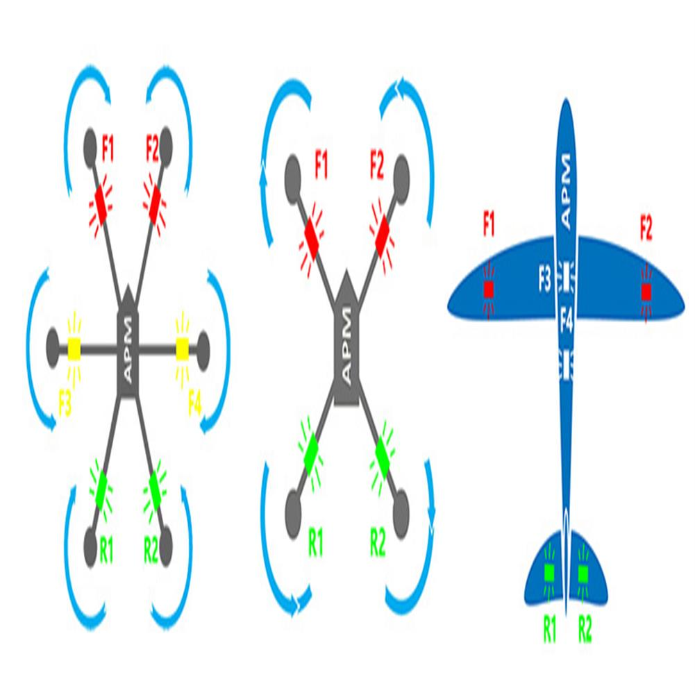 multi-rotor-parts Fishbonne Mavlink LED Navigation Light Board for Pixhawk 2/3/4/5 APM2.6/2.8 Pixracer NAVIO2 PXFmini Flight Controller RC Drone RC1445917 5