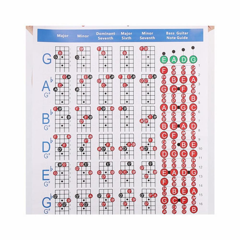 guitar-accessories DEBBIE Hord-1.2 4-String Electric Bass String Spectrum Guitar Chord Chart for Fingering Practice HOB1598981 2