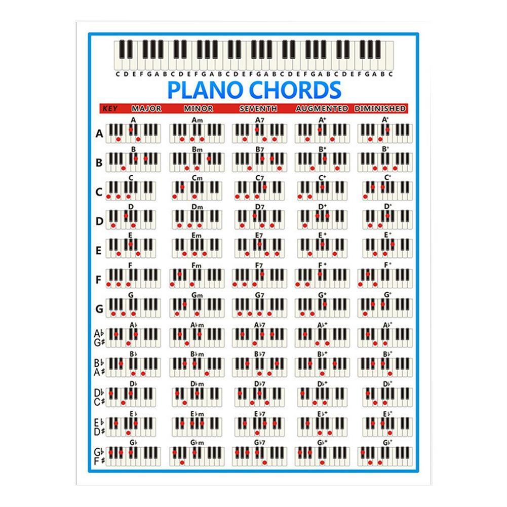 keyboard-accessories Debbie Chord-10 88 Key Piano Chord Chart Poster Piano Fingering Guide Diagram for Fingering Practice HOB1629467 1