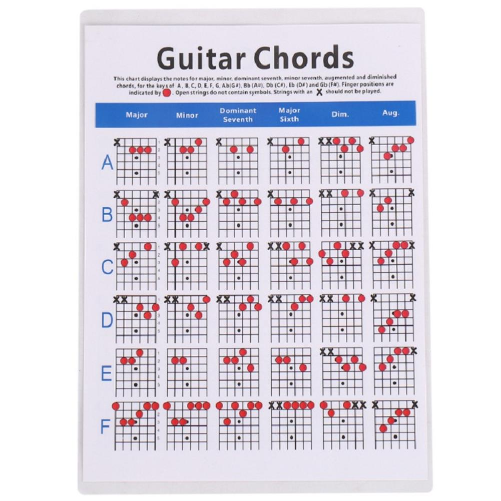 guitar-accessories Debbie 6-String Electric Bass String Spectrum Guitar Chord Chart for Fingering Practice HOB1647469 2